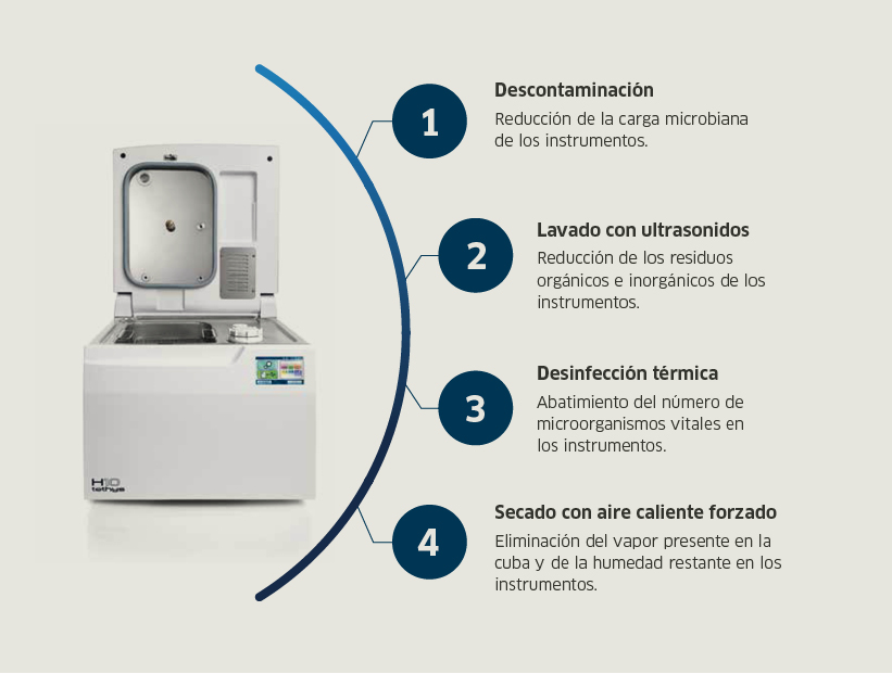 esterilizacion-mocom-04